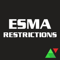 What Are ESMA Restrictions?