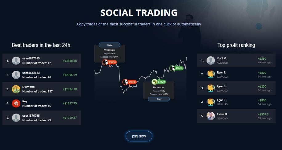 Pocket Option Social trading