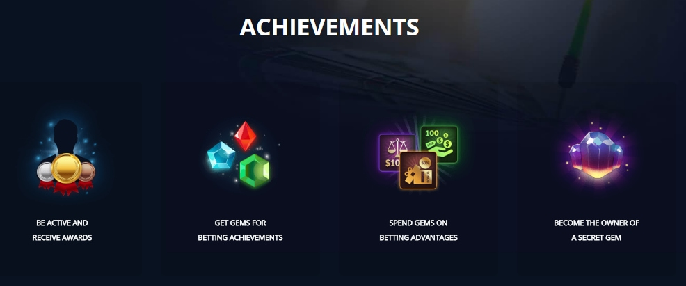 Pocket Option achievements